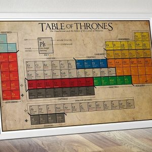Game Of Thrones Periodic Table