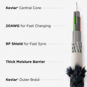 Nomad Kevlar Charging Cables