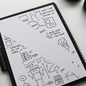 Wipebook Pro+ Smart Reusable Notebook